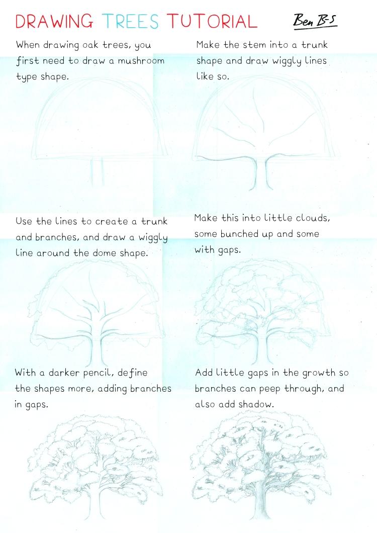 Tree drawing tutorial